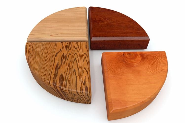 Samples of different types of wood